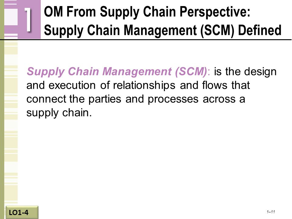 OM From Supply Chain Perspective: