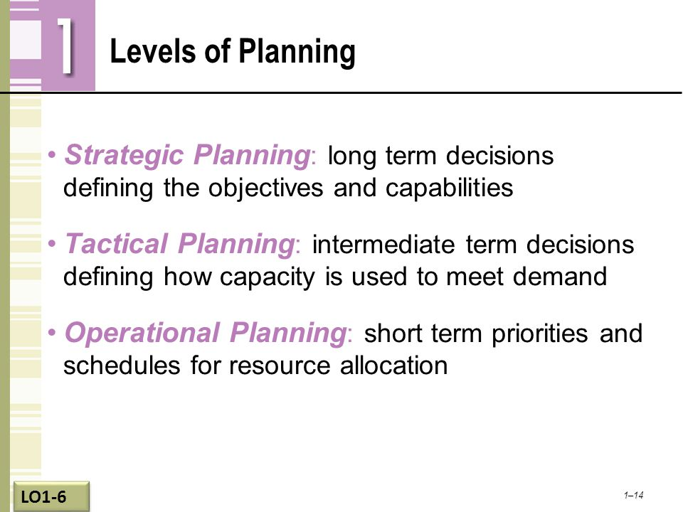 Levels of Planning Strategic Planning: long term decisions defining the objectives and capabilities.
