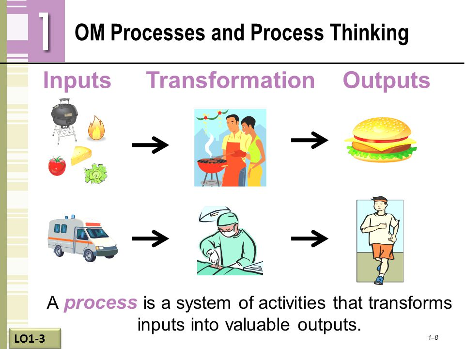 OM Processes and Process Thinking