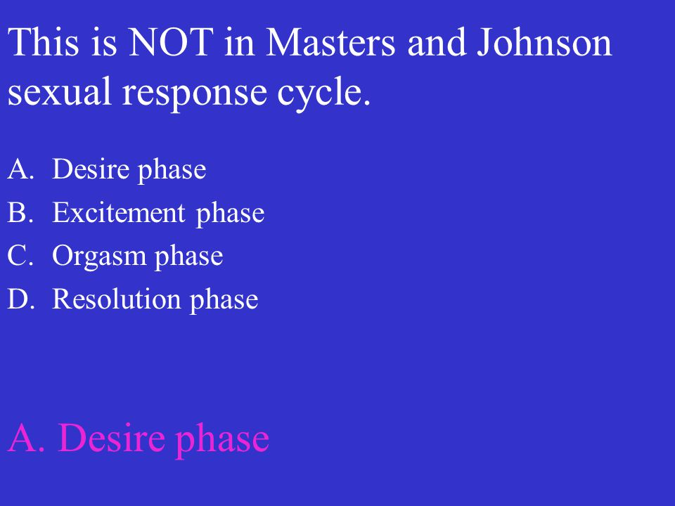 This is NOT in Masters and Johnson sexual response cycle.