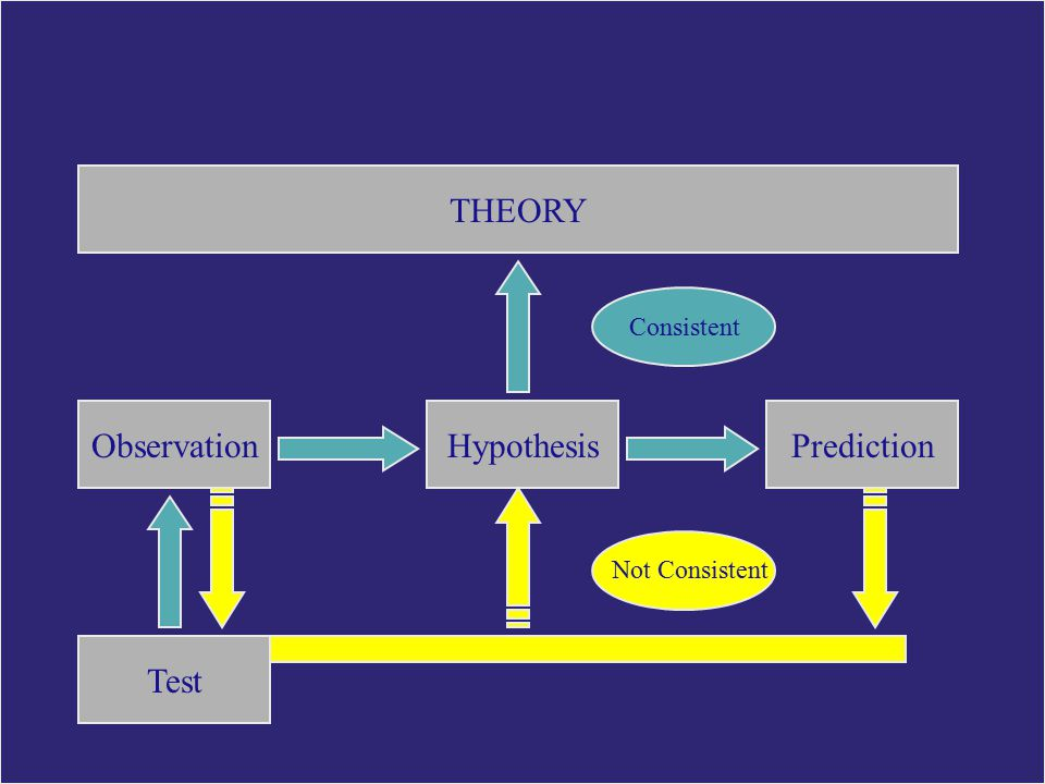 theory account Cpa reviewer in theory of accounts topics: statement of comprehensive income and accounting changes under pas 1 & pas 8.