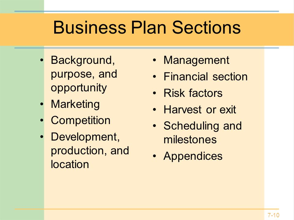 Writing an Effective Business Plan: Building a Roadmap to Success ...
