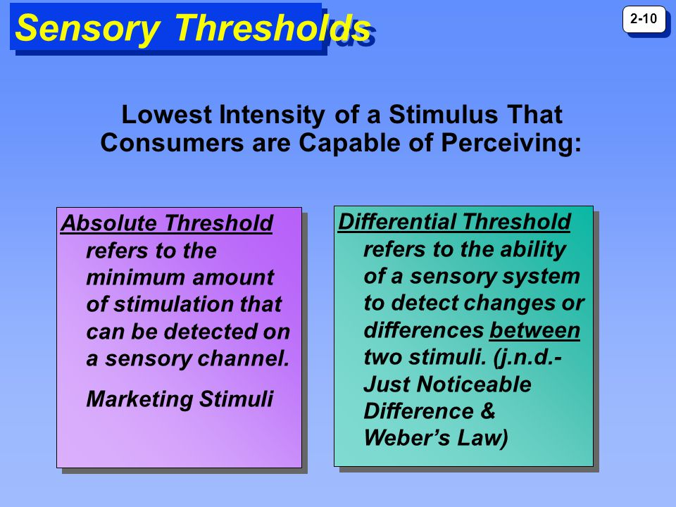 Sensory Thresholds Lowest Intensity of a Stimulus That Consumers are Capable of Perceiving: