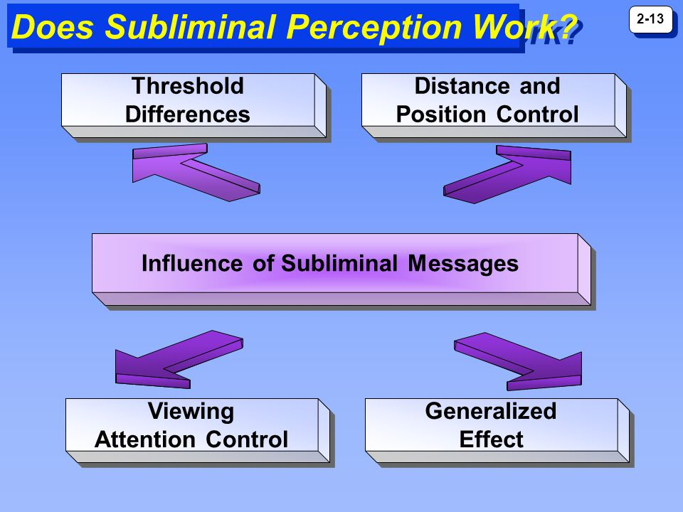 Does Subliminal Perception Work