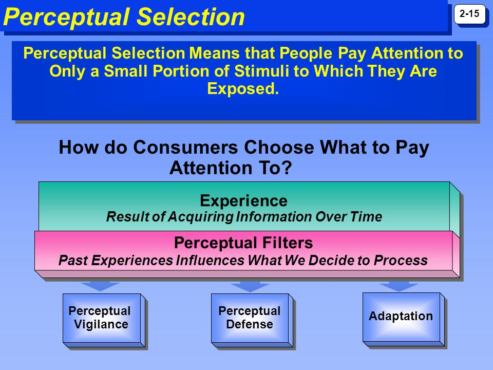 Perceptual Selection How do Consumers Choose What to Pay Attention To