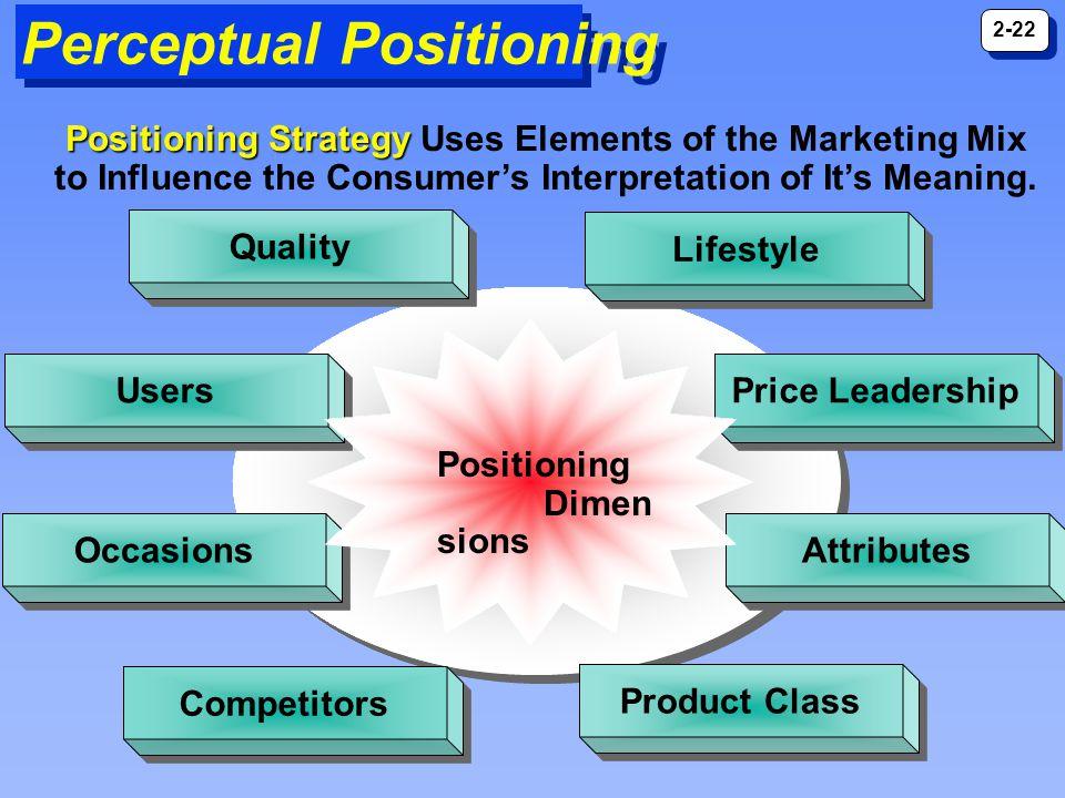 Perceptual Positioning