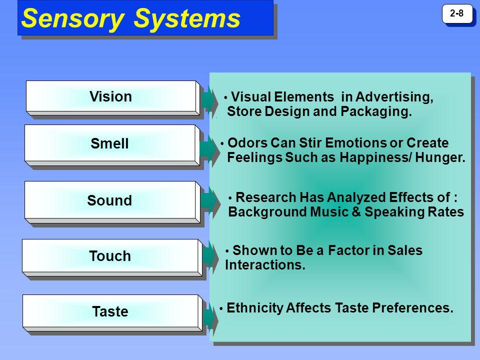 Sensory Systems Vision Smell Sound Touch Taste