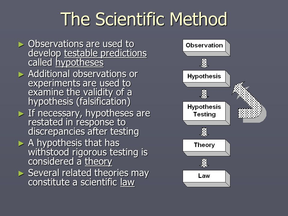 The Scientific Method Observations are used to develop testable predictions called hypotheses.