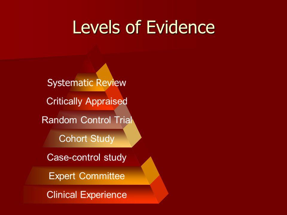 statistics for evidence-based practice in nursing pdf free download