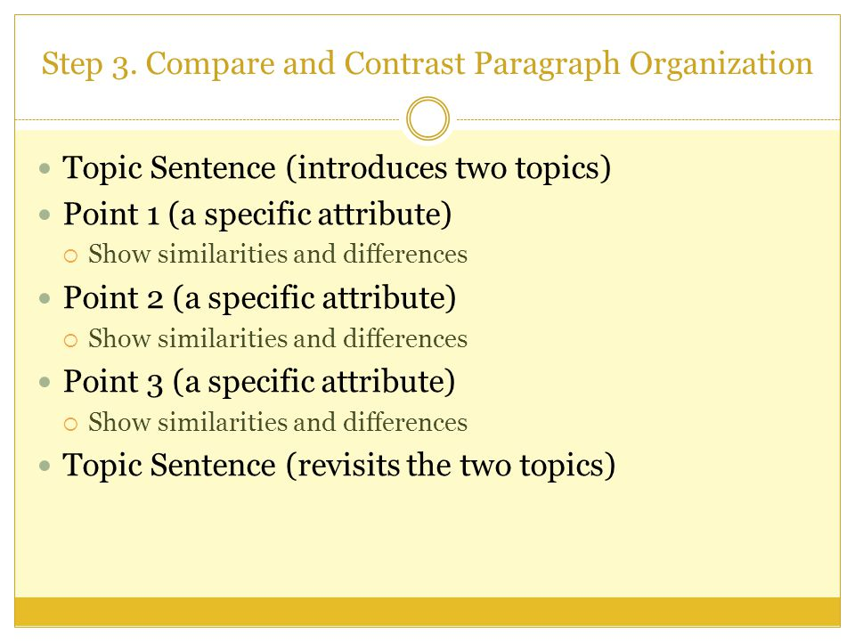 how to start a compare and contrast paragraph
