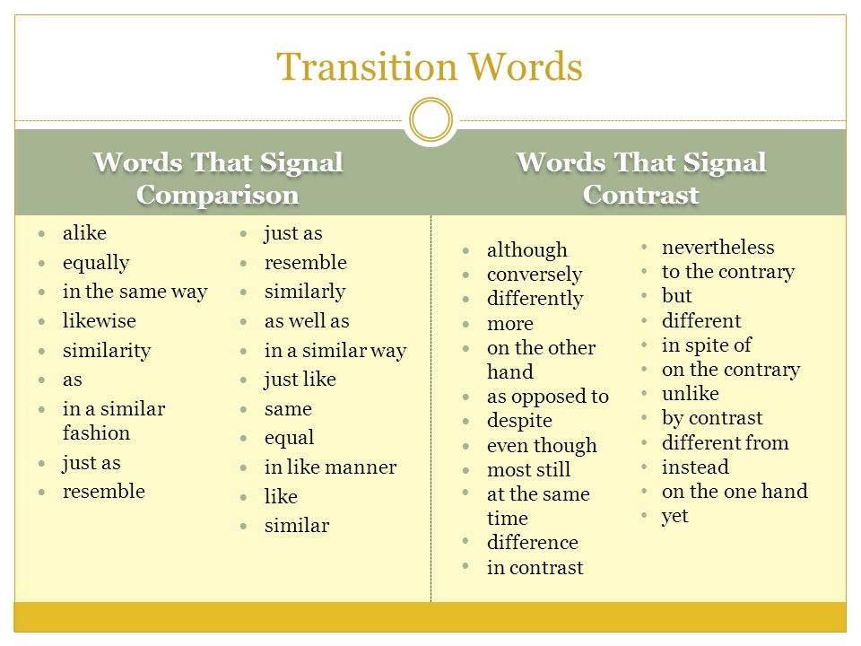 signal words compare contrast essays Identify compare and contrast identify compare and contrast in informational text writing about compare and contrast compare and contrast signal words compare.