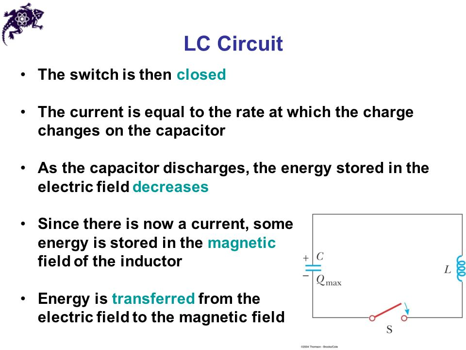 LC Circuit The switch is then closed