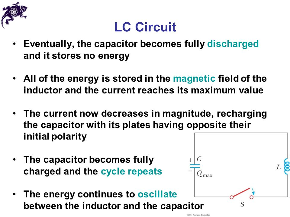 LC Circuit Eventually, the capacitor becomes fully discharged and it stores no energy.