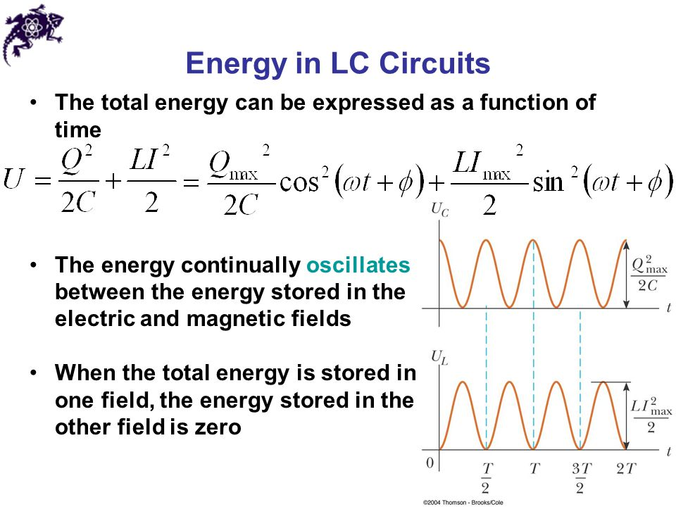 Energy in LC Circuits The total energy can be expressed as a function of time. The energy continually oscillates.