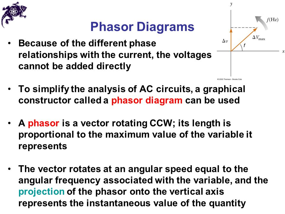 Phasor Diagrams Because of the different phase