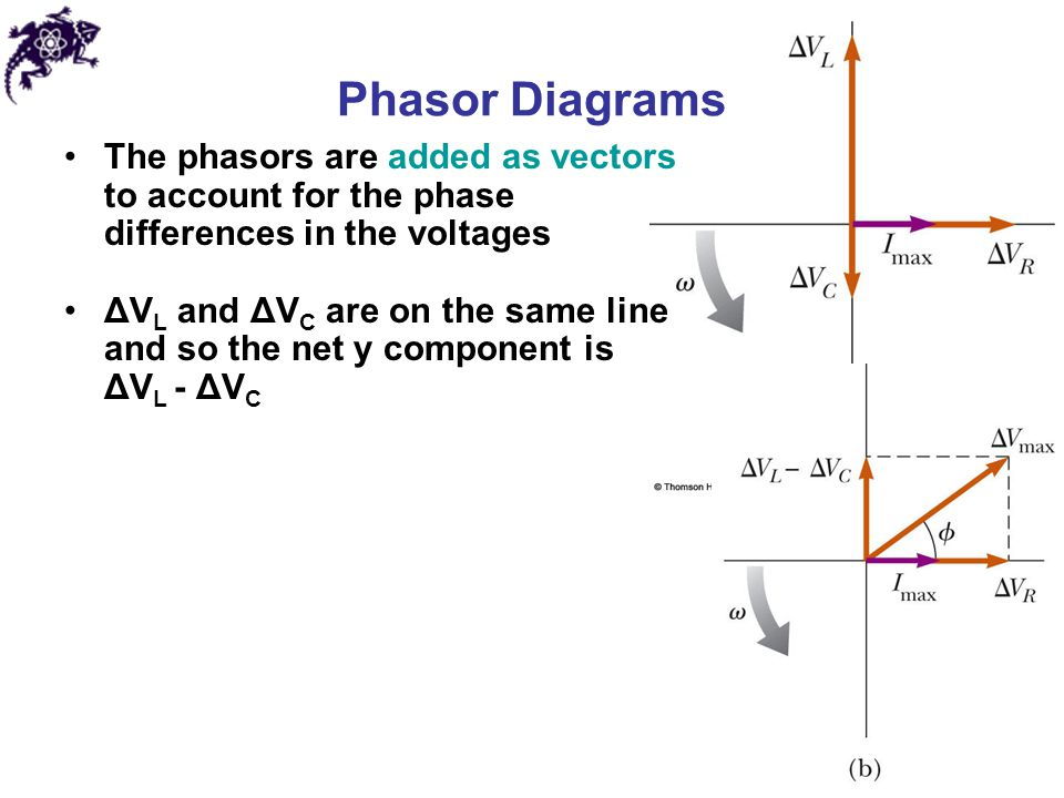 Phasor Diagrams The phasors are added as vectors to account for the phase differences in the voltages.