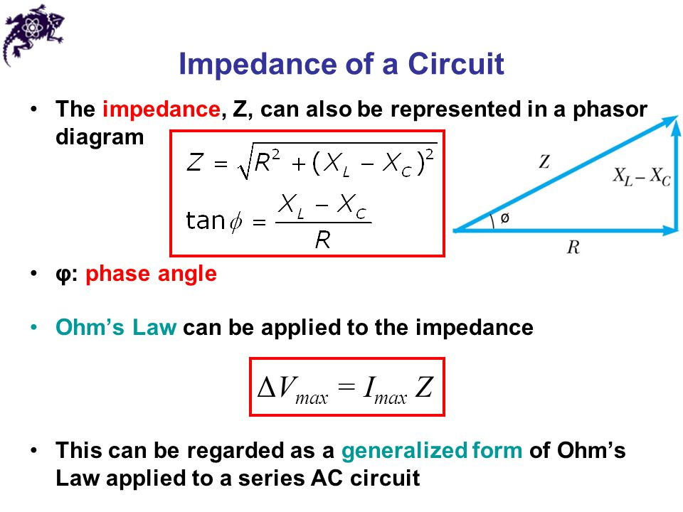 Impedance of a Circuit ΔVmax = Imax Z