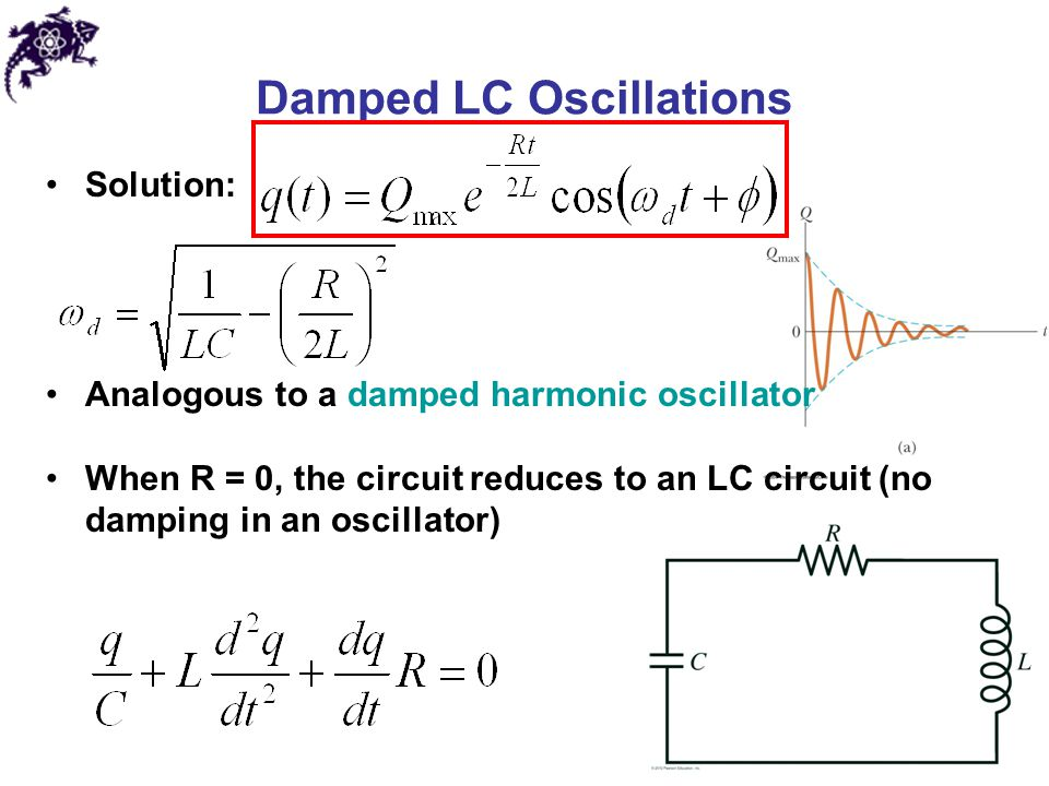 Damped LC Oscillations