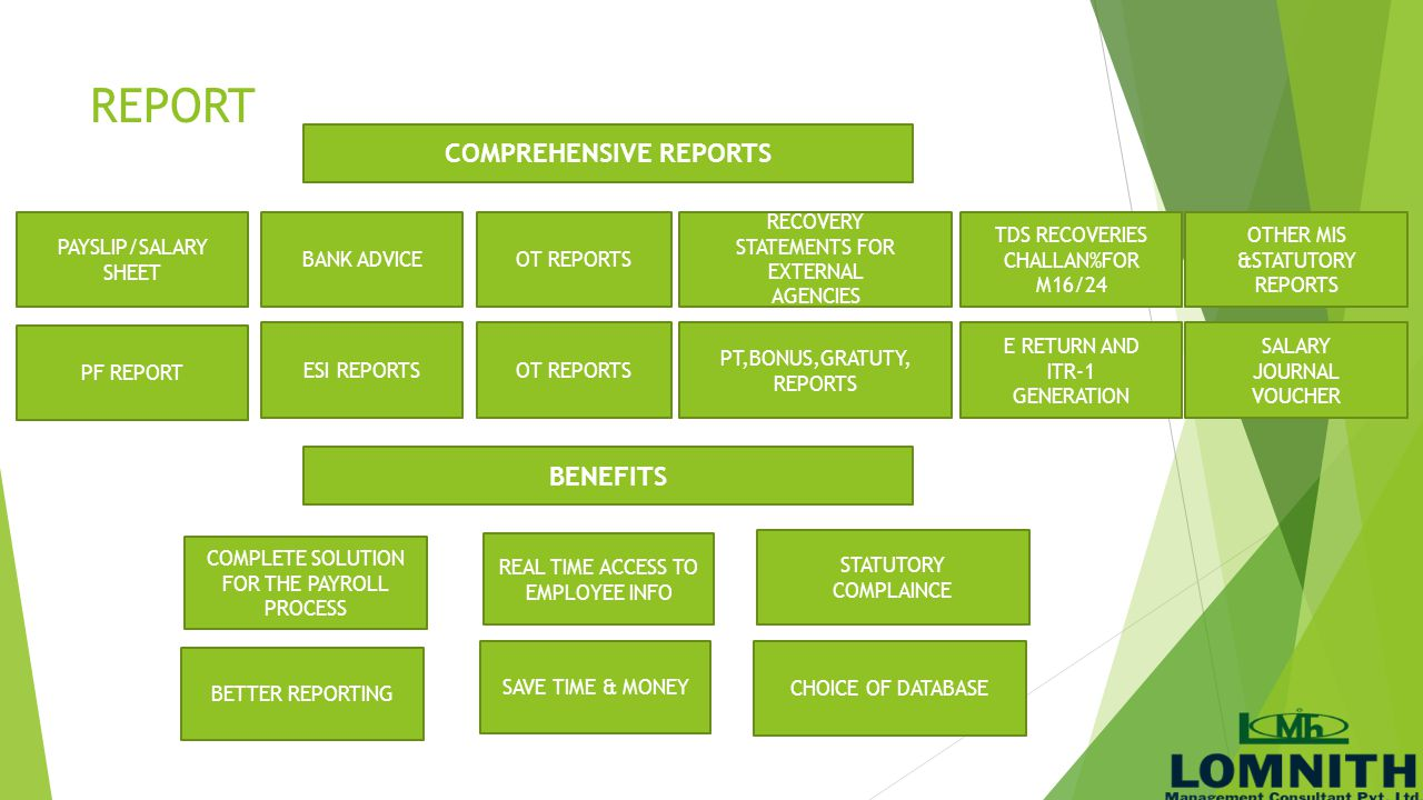 COMPREHENSIVE REPORTS