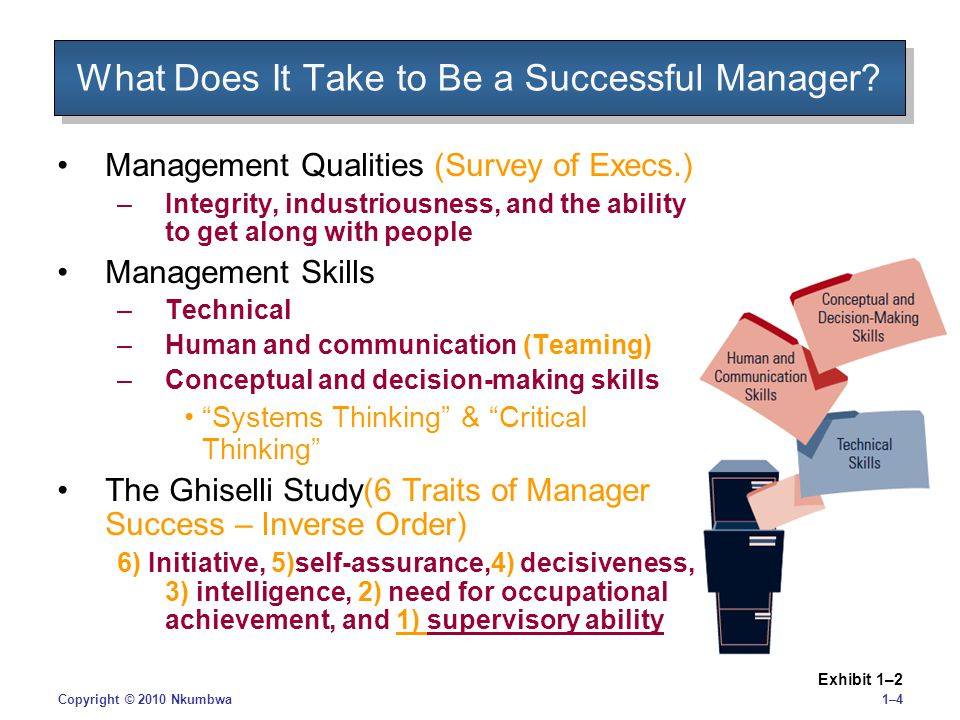what skills do managers require at different levels of managerial responsibilities and why Managers are often expected to hit the  why management skills  variety of management responsibilities and skills needed in different roles.