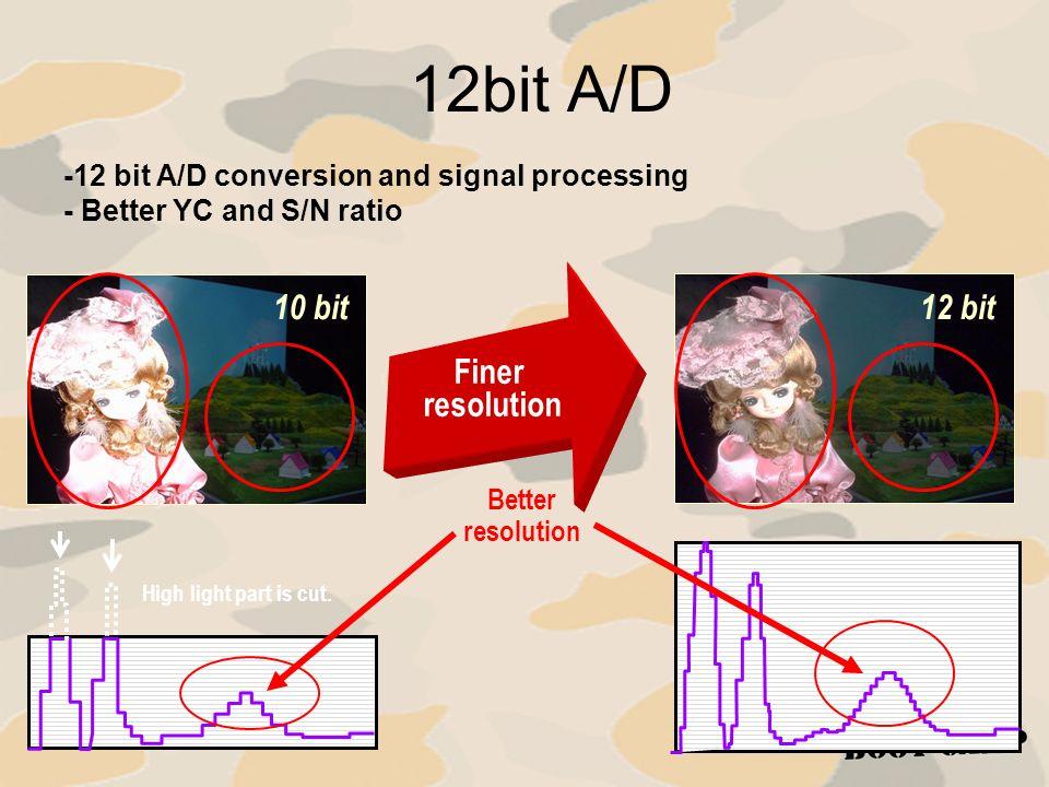 12bit A/D Finer resolution 10 bit 12 bit
