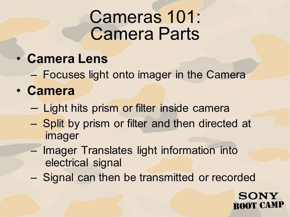 Cameras 101: Camera Parts Camera Lens Camera