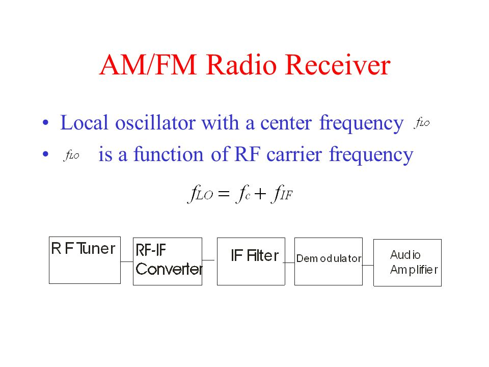 AM/FM Radio Receiver Local oscillator with a center frequency