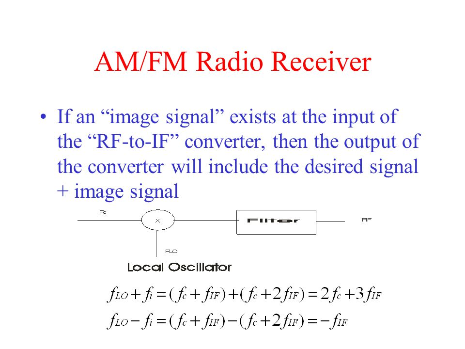 AM/FM Radio Receiver
