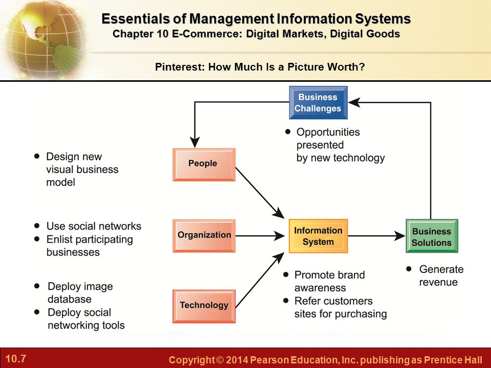 essentials of management information science Find great deals for essentials of management information systems by jane laudon, jane p laudon and kenneth c laudon (2016, paperback) shop with confidence on ebay.