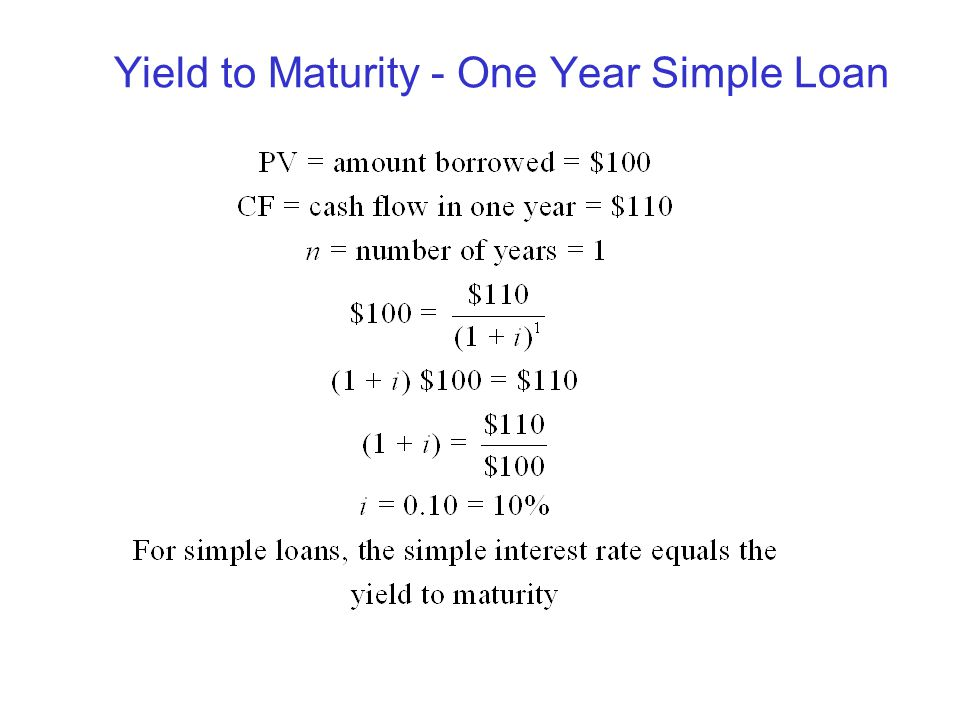 Yield to Maturity - One Year Simple Loan