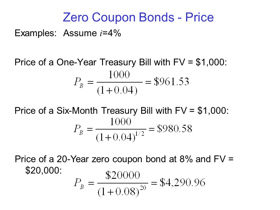 Zero Coupon Bonds - Price