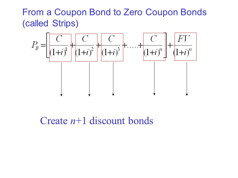 From a Coupon Bond to Zero Coupon Bonds (called Strips)
