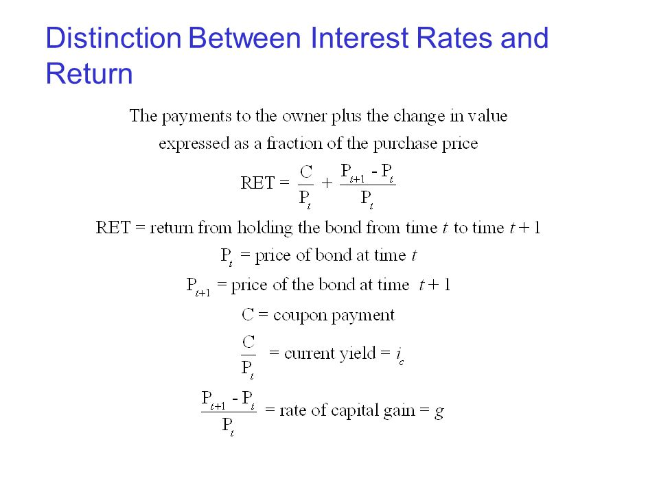Distinction Between Interest Rates and Return