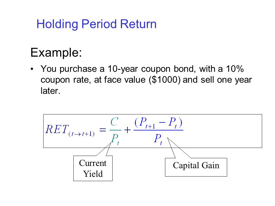 Holding Period Return Example: