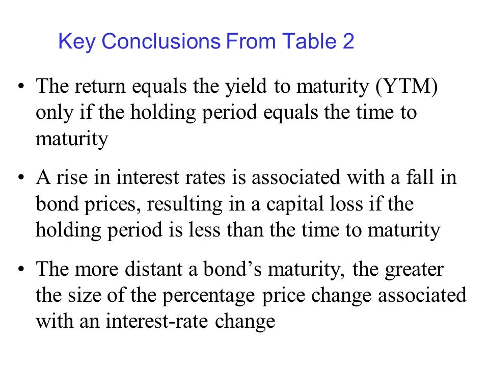 Key Conclusions From Table 2