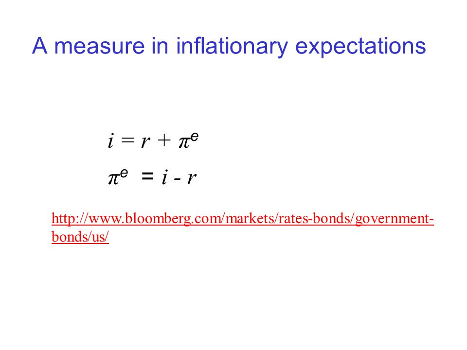 A measure in inflationary expectations