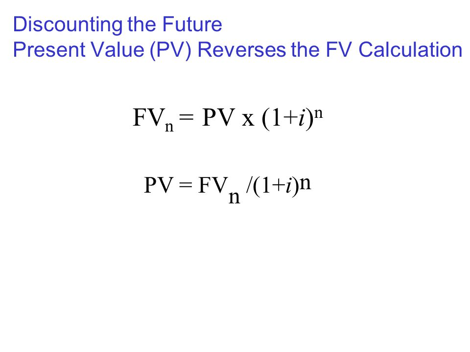 Discounting the Future Present Value (PV) Reverses the FV Calculation