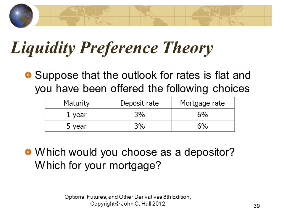 liquidity preference theory You just clipped your first slide clipping is a handy way to collect important slides you want to go back to later now customize the name of a clipboard to store your clips.