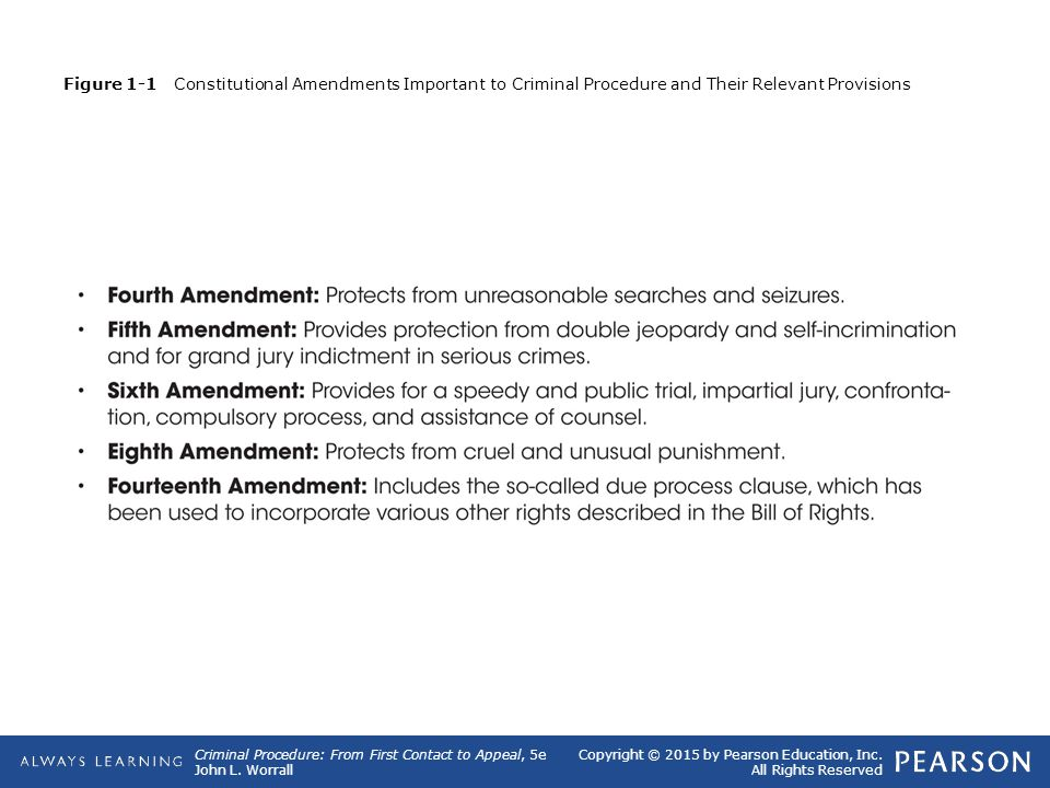 criminal justice amendments Articles i and iii of the constitution and four of the ten amendments in the  in criminal justice as recently as the 1960s, criminal justice in-  in criminal .