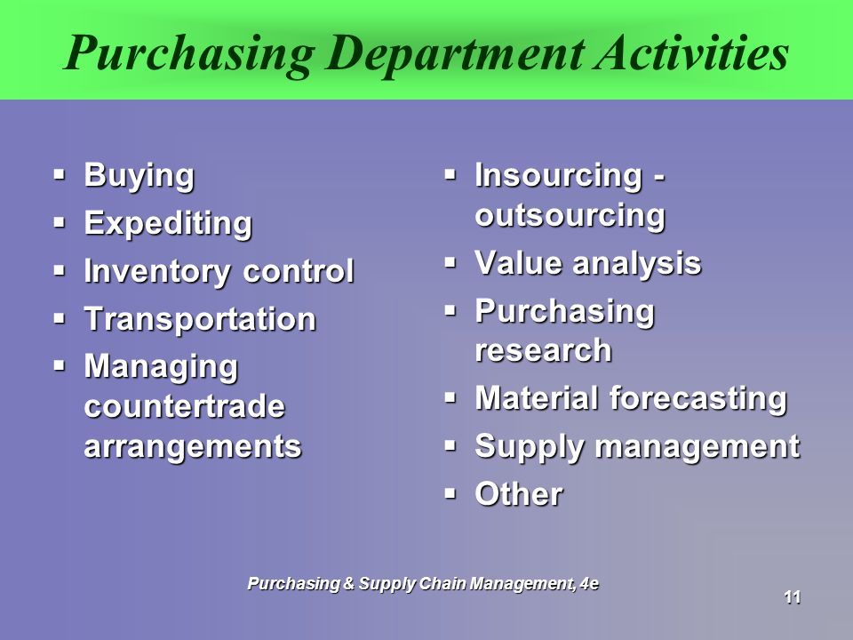 an overview of the importance of purchasing and supply management in an organization Uses the internet to facilitate purchasing electronic  document presentation format  chain's strategic importance supply chain management a supply chain for.