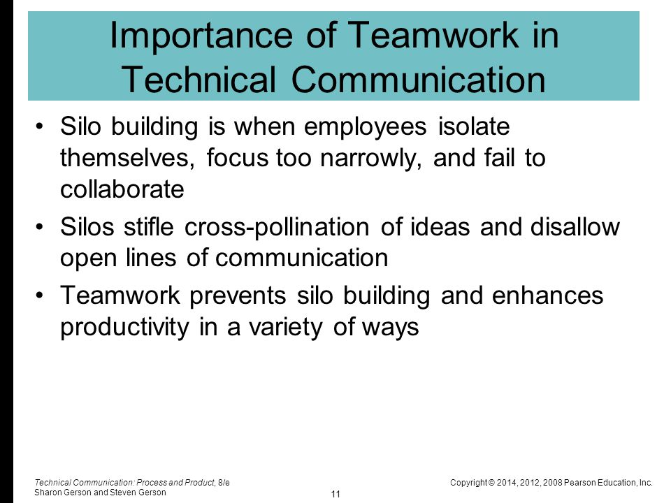The Importance of Team Roles In Teamwork