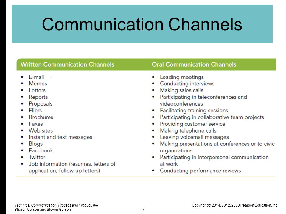 channels of communication Formal communication channels a formal communication channel transmits information such as the goals, policies and procedures of an organization.