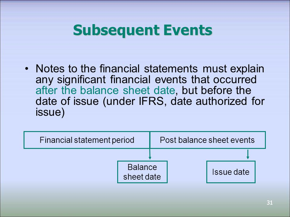 What is dual dating of auditor report