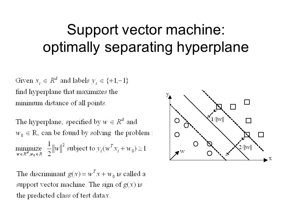 Support vector machine: optimally separating hyperplane