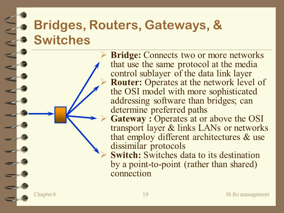 Bridges, Routers, Gateways, & Switches