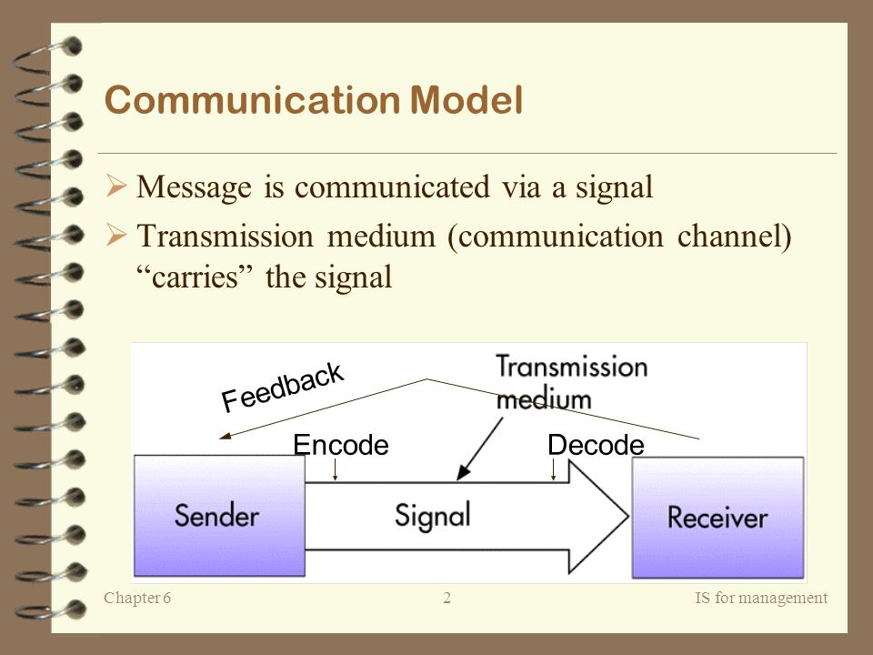Communication Model Message is communicated via a signal