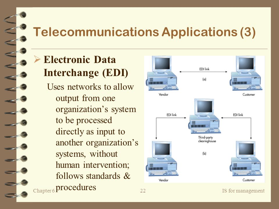 Telecommunications Applications (3)