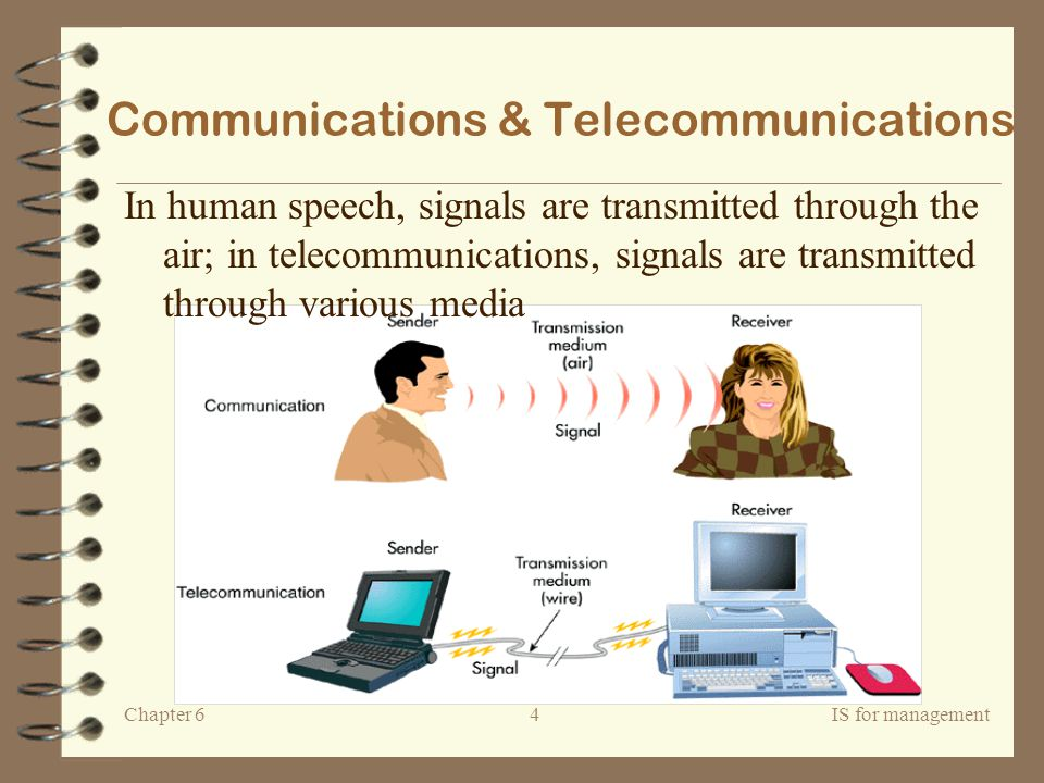 Communications & Telecommunications