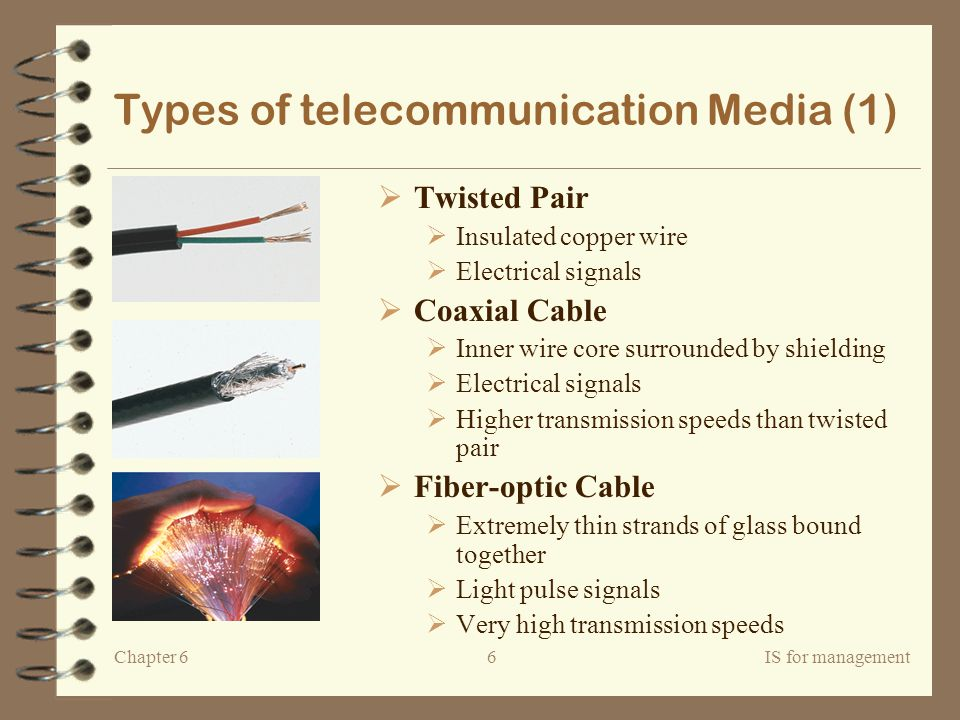 Types of telecommunication Media (1)