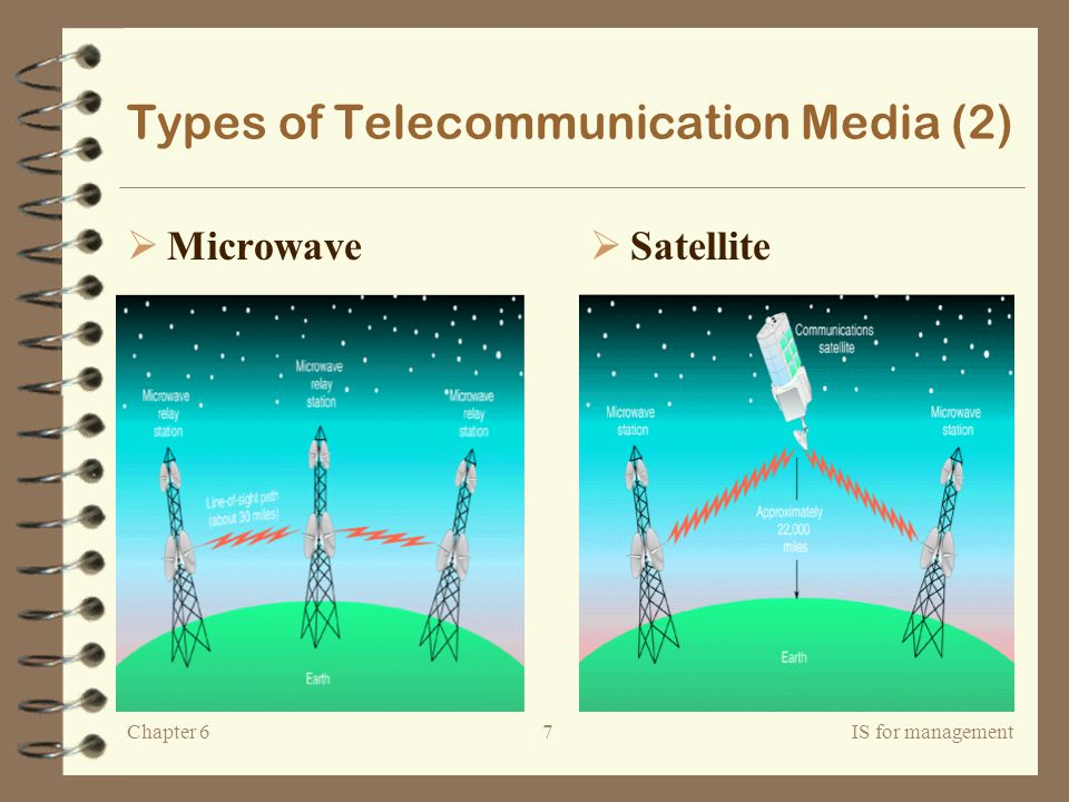 Types of Telecommunication Media (2)
